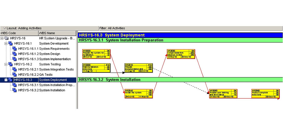 oracle primavera p6